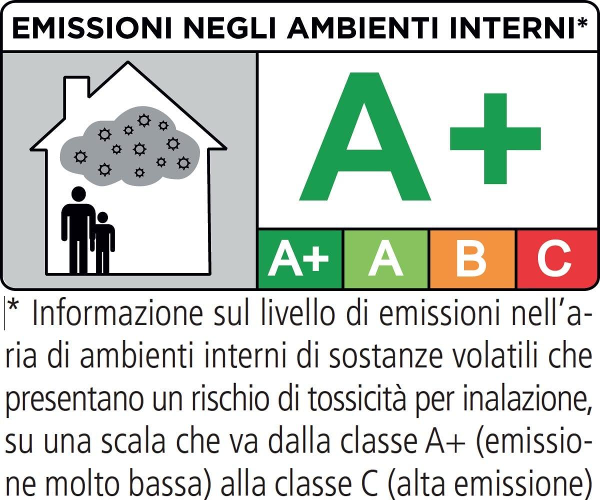 Emissioni negli ambienti interni